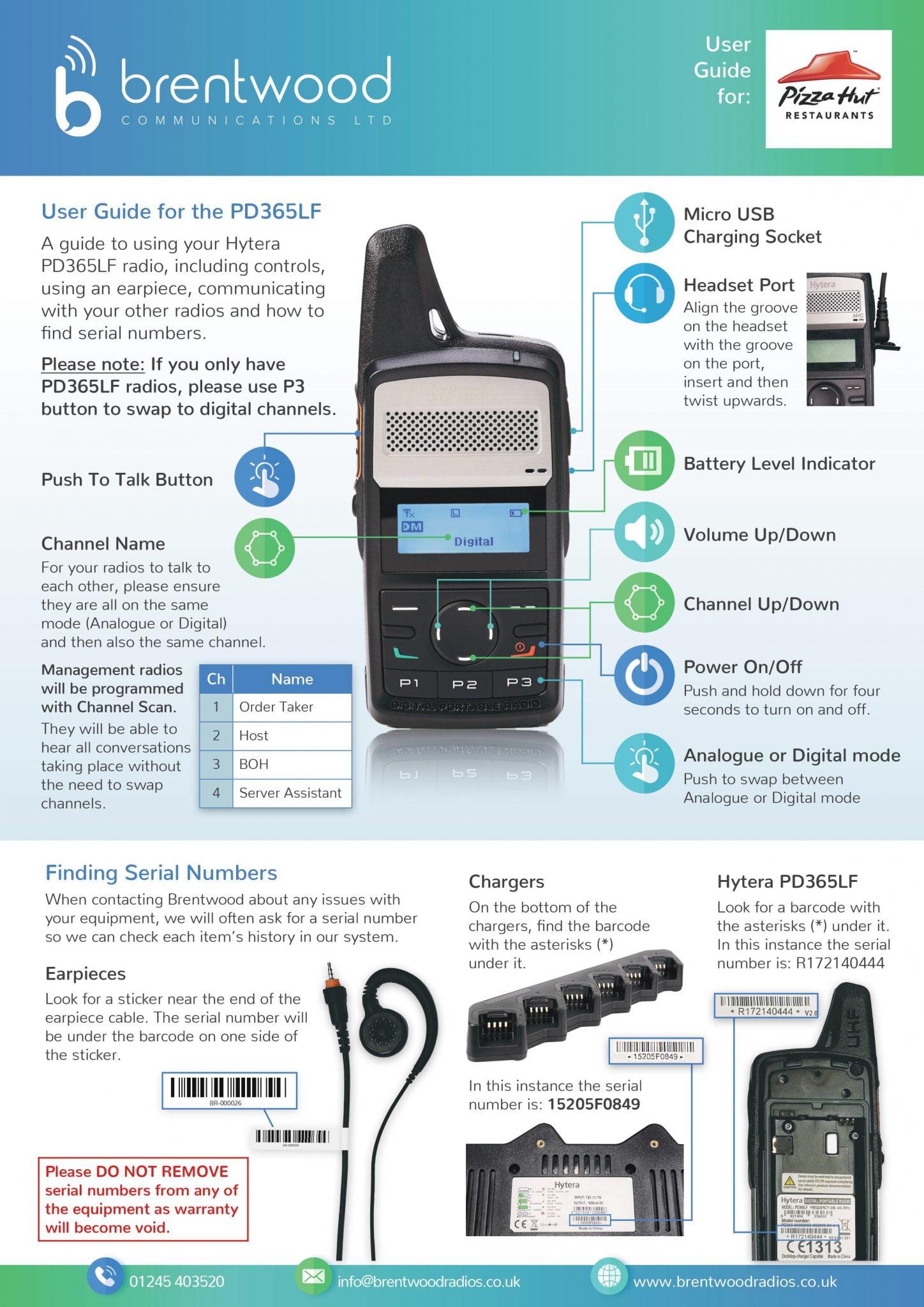 <p>Hytera PD365LF<br /> User Guide</p>