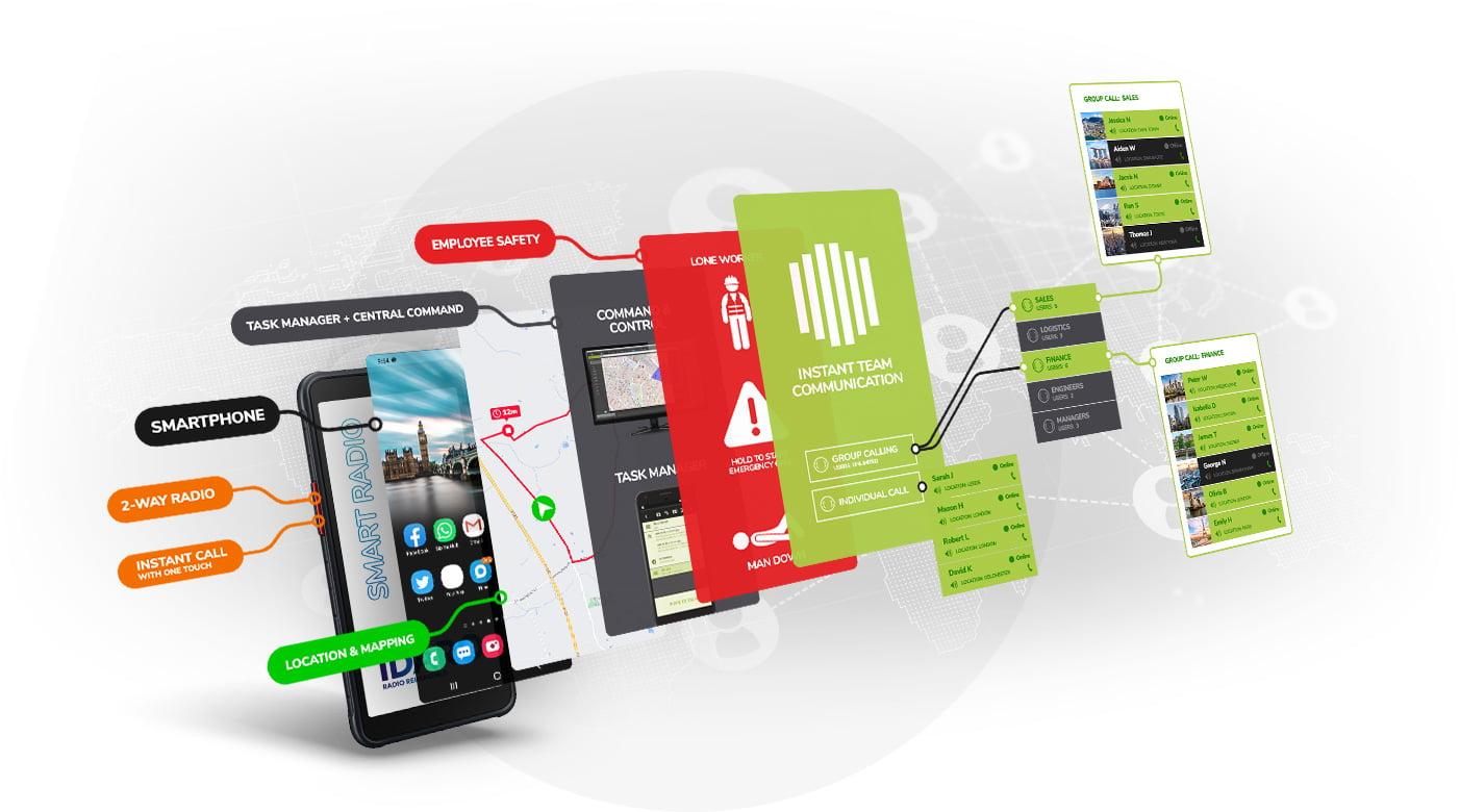 IDARO - One Device, Multiple Functions